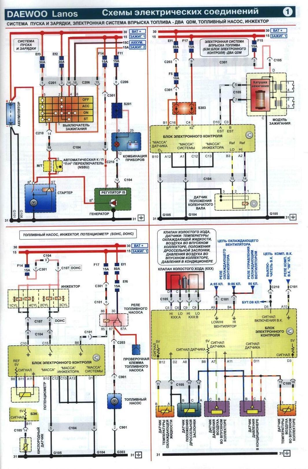 Схема приборки ланоса